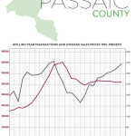 First Quarter 2017 Real Estate Market Report – Passaic County, New Jersey
