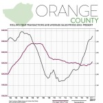 Second Quarter 2017 Real Estate Market Report – Orange County, New York