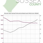 Second Quarter 2017 Real Estate Market Report – Sussex County, New Jersey