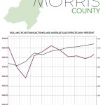 Third-Quarter 2017 Real Estate Market Report: Morris County Market Overview
