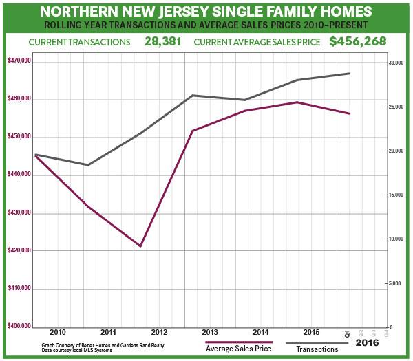 NORTH-NJ_NJ-Q1-2016-QMR