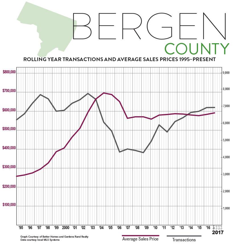 BERGEN-NJ_Q1-2017-QMR