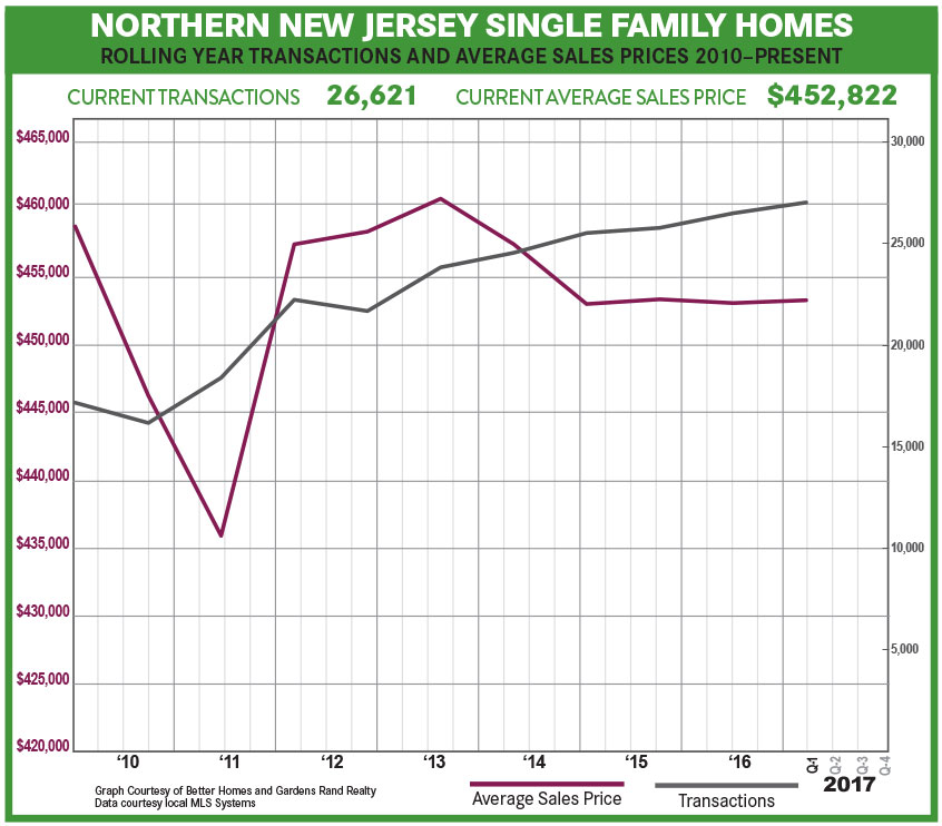 New-Jersey-OVERVIEW_Q1-2017-QMR
